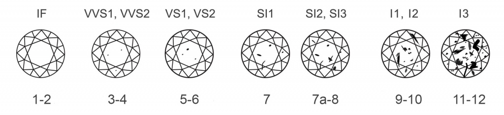 diamond clarity chart-1.jpg